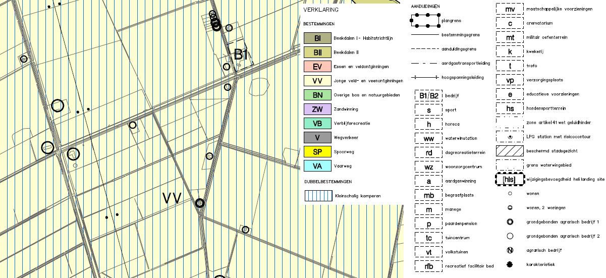 planologie Zeijerveld